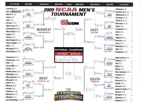 NCAA 2009 Bracket